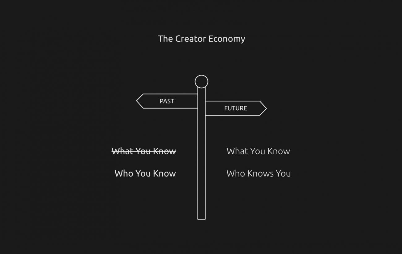 The Creator Economy